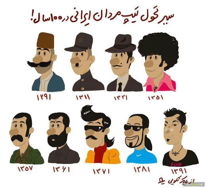 سیر-تحول-تیپ-مردان-ایرانی-در-۱۰۰-سال