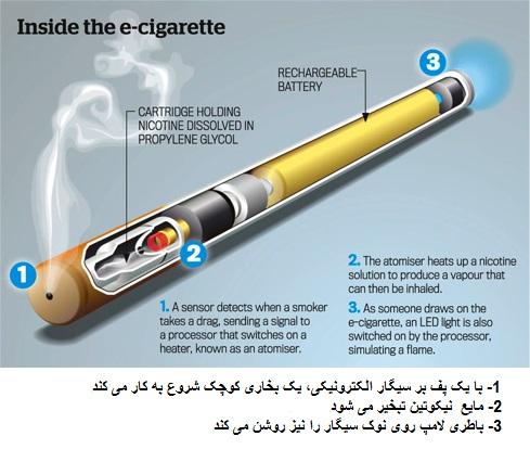 2_ecigarette.jpg.