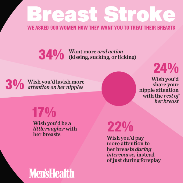 breast-stroke