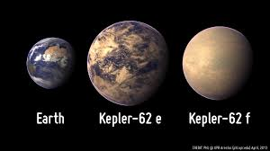 NASA Discovers TWO NEW Planetary Systems. Most Earth Like