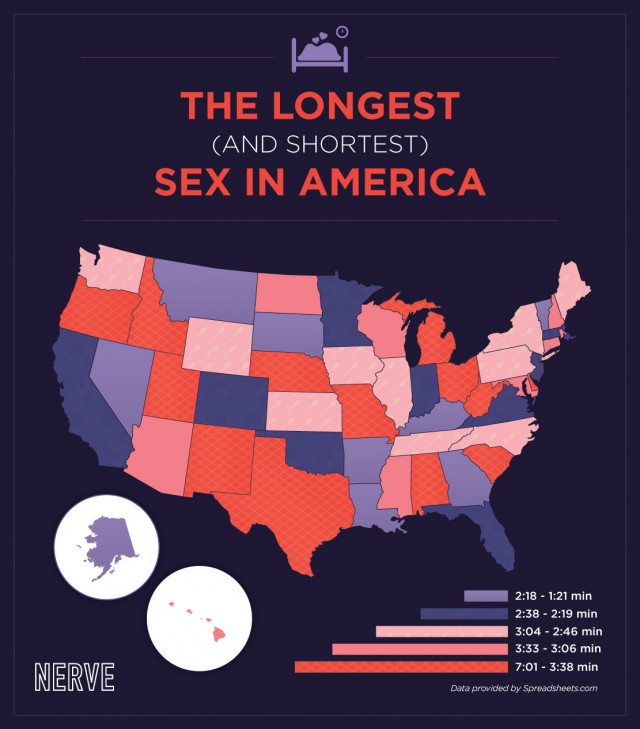 sex time in USA