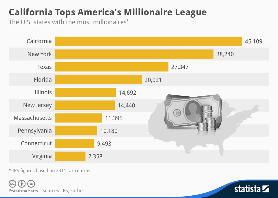 chartoftheday_1936_The_US_states_with_the_most_millionaires_n