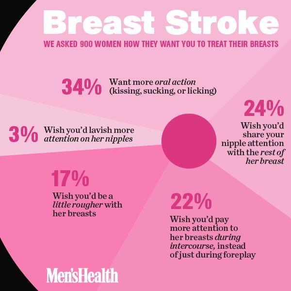 breast-stroke